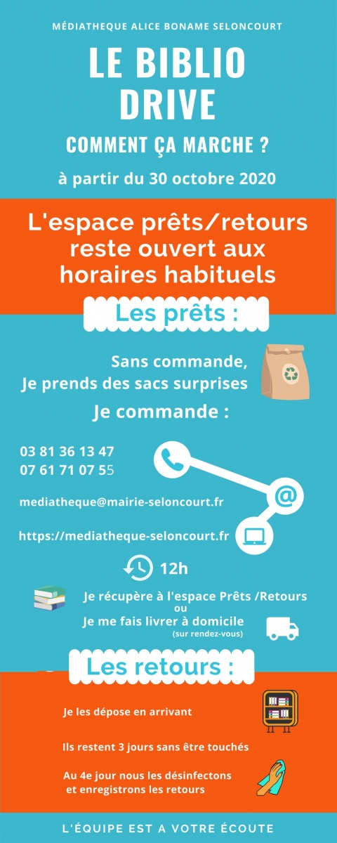 Infographie drive oct 20